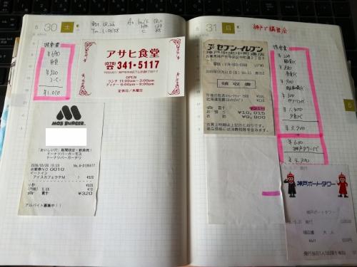 ほぼ日手帳 家計簿 1日ページ